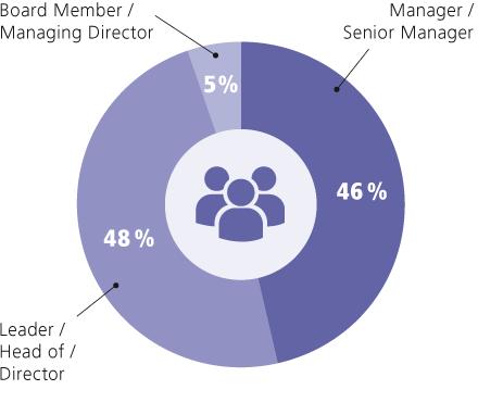 chart-job